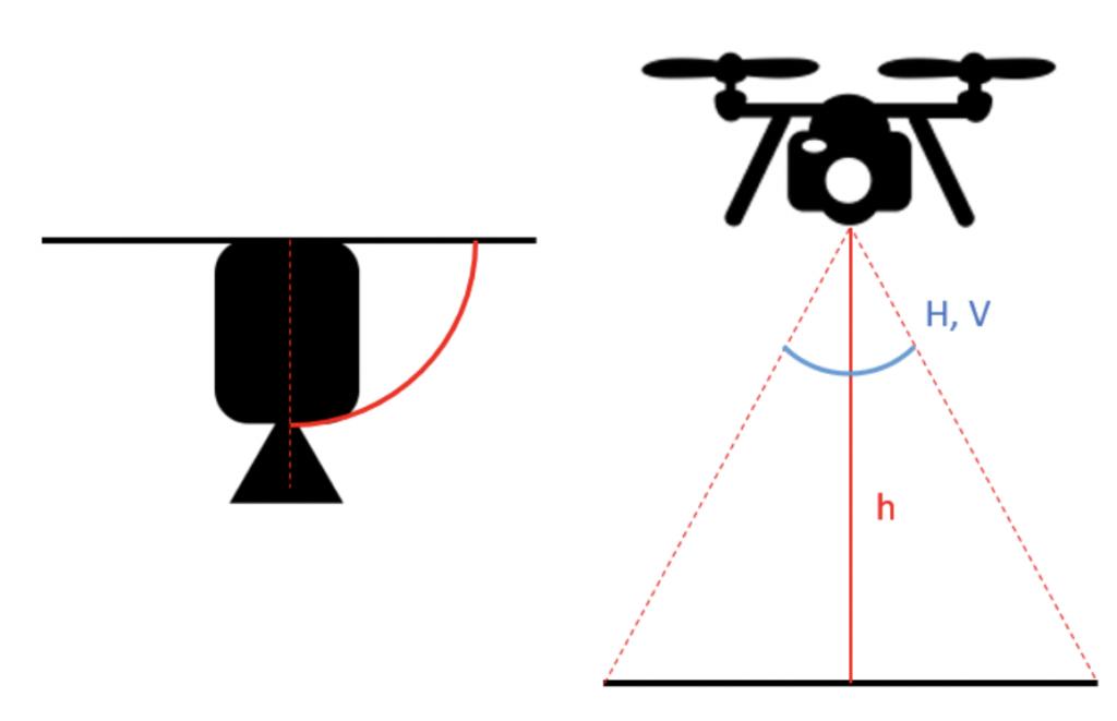 drones_camera