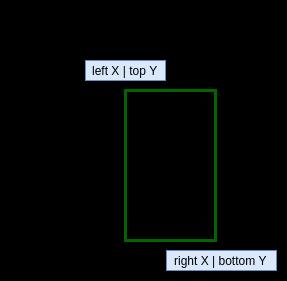 opencv_coordinate_frame