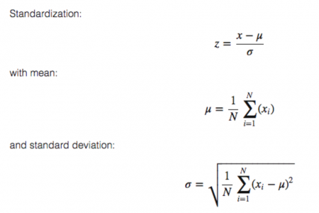 standard_scaling_formulas